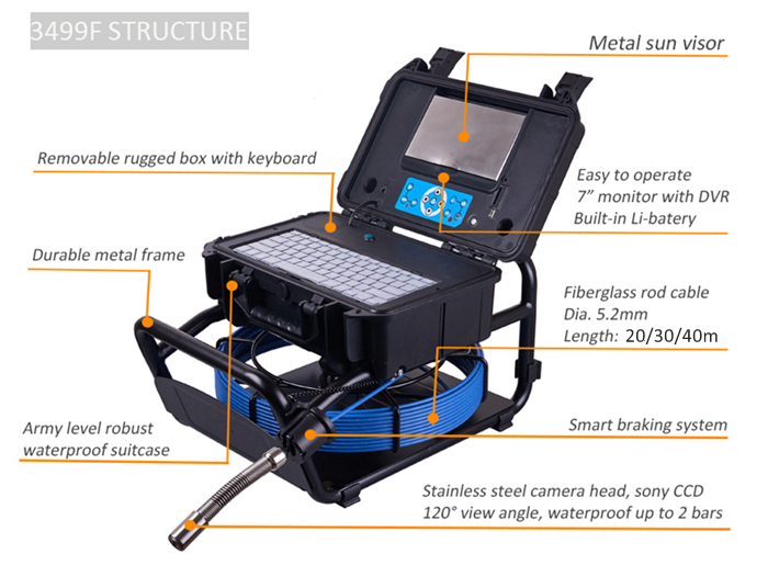 Video Inspection Camera | 40m Drain and Pipe Inspection Camera